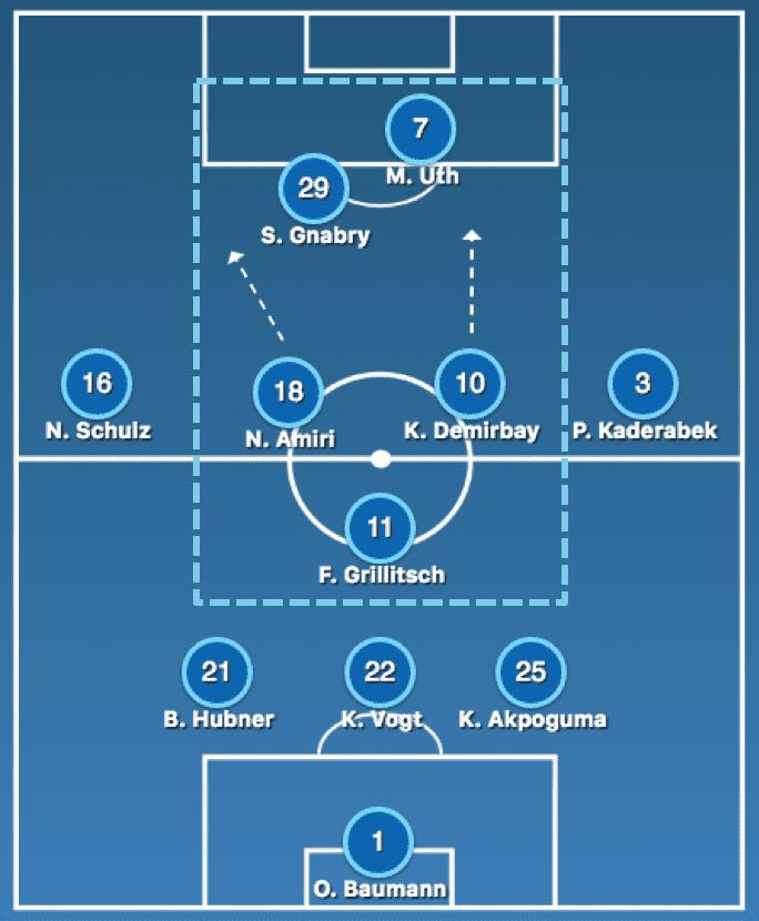 Hoffenheim's lineup