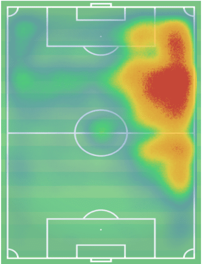 Florian Thauvin's average heat map in 2017/18