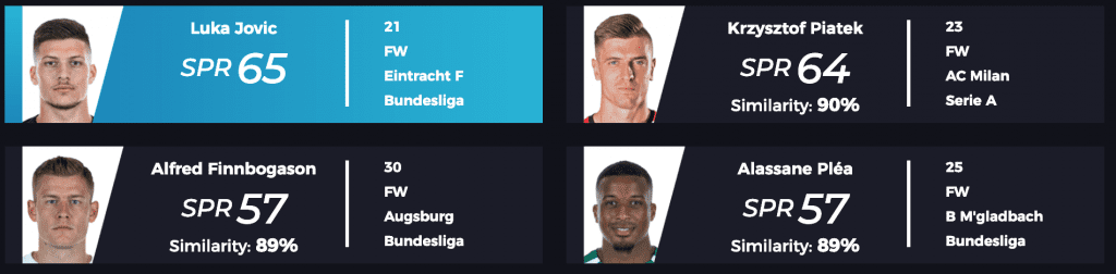 Most similar performances to Jovic's