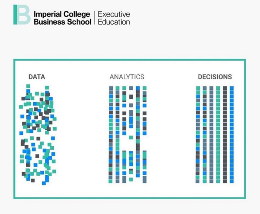 L'importanza dell'analytics per dare un senso ai dati