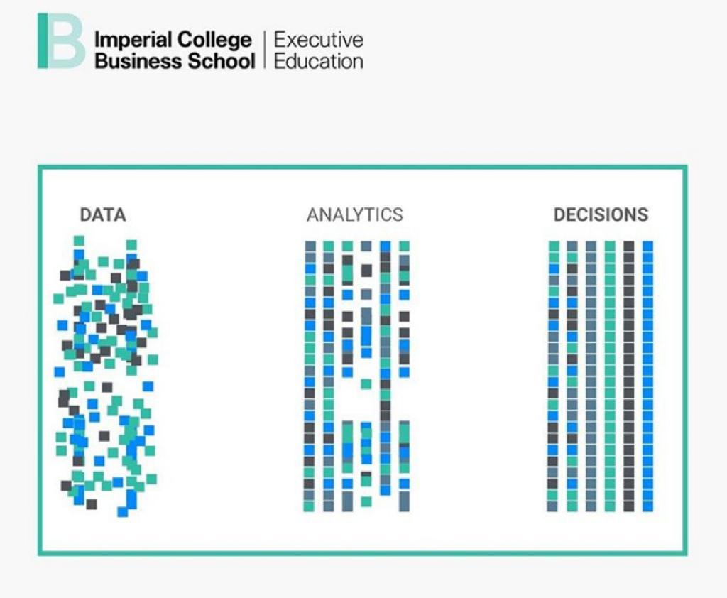 The importance of analytics to make sense of data