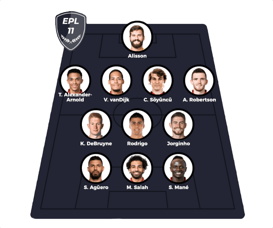 English Premier League 2019 2020 Top 11 selection | Soccerment Football Analytics