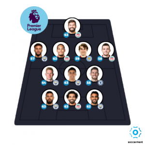 Premier League Top 11