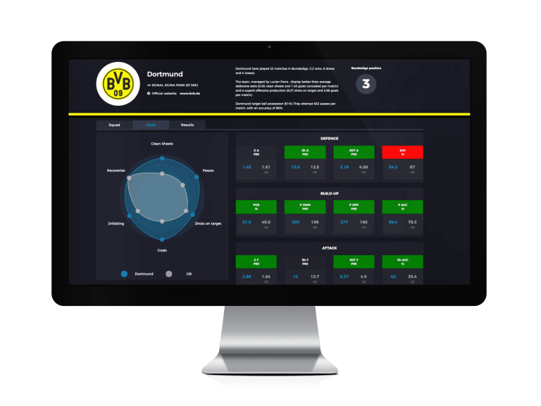 Borussia Dortmund compared to average Bundesliga team | Soccerment Football Analytics platform