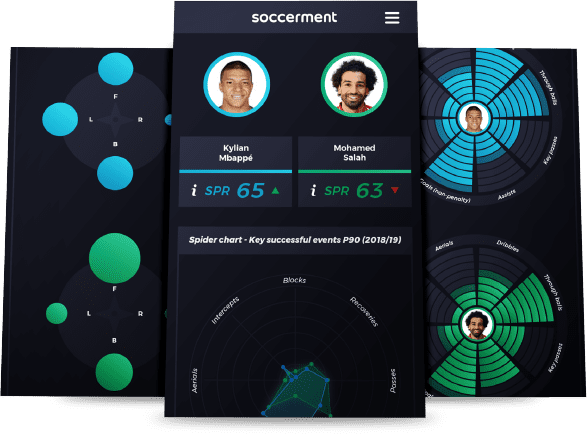 Football Analytics tools | Soccerment