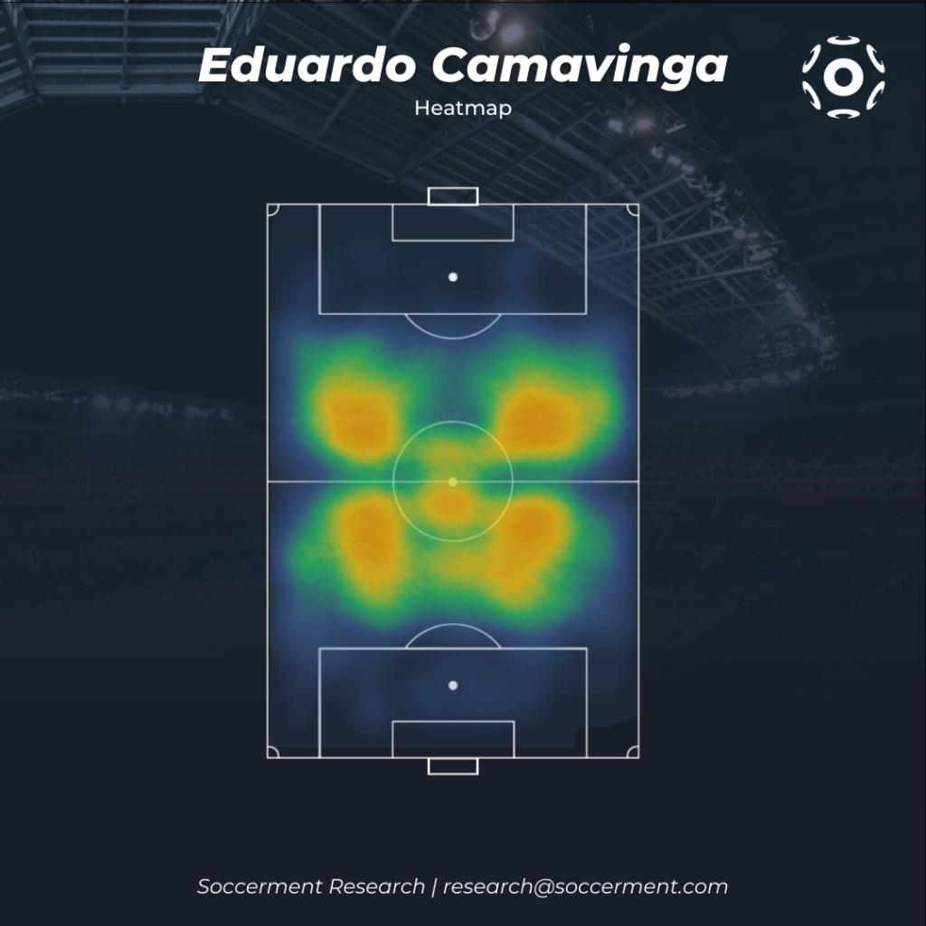 Eduardo Camavinga Heatmap