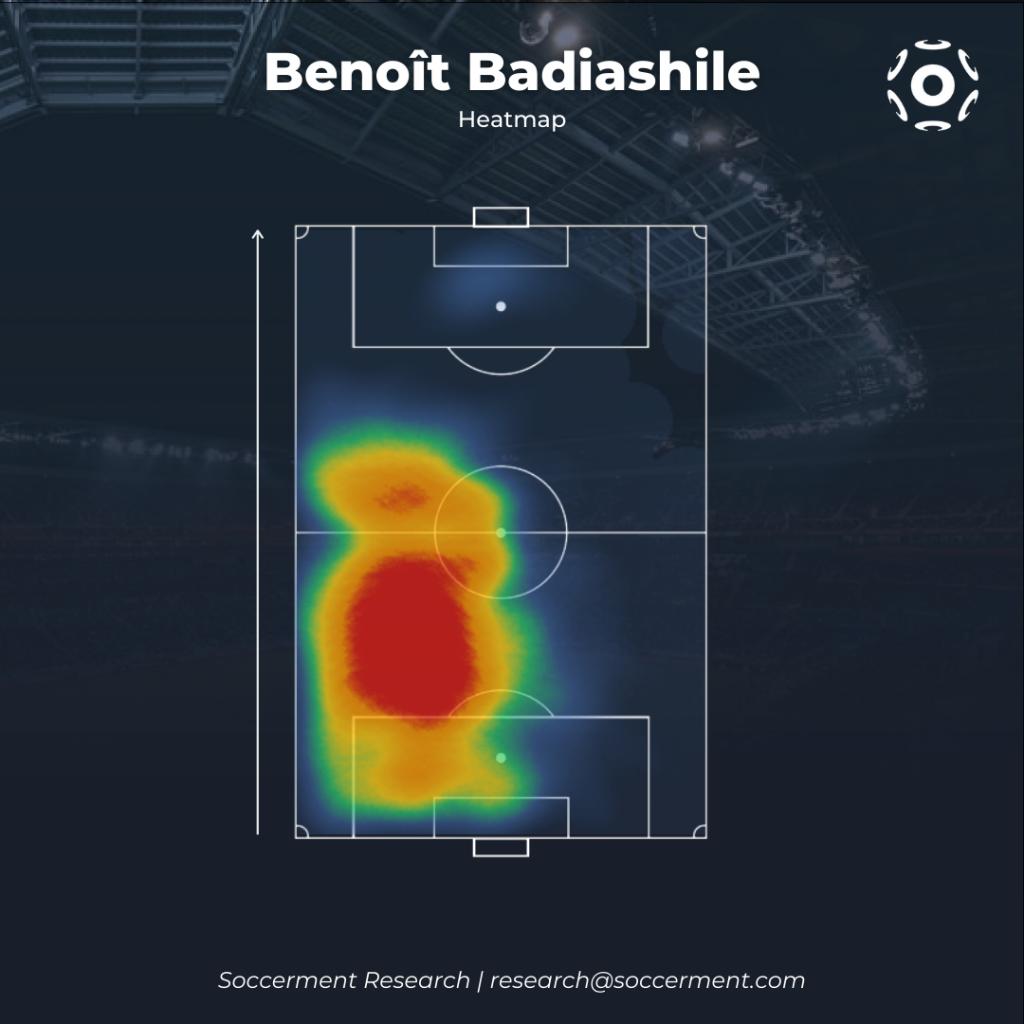 Benoit Badiashile Heatmap