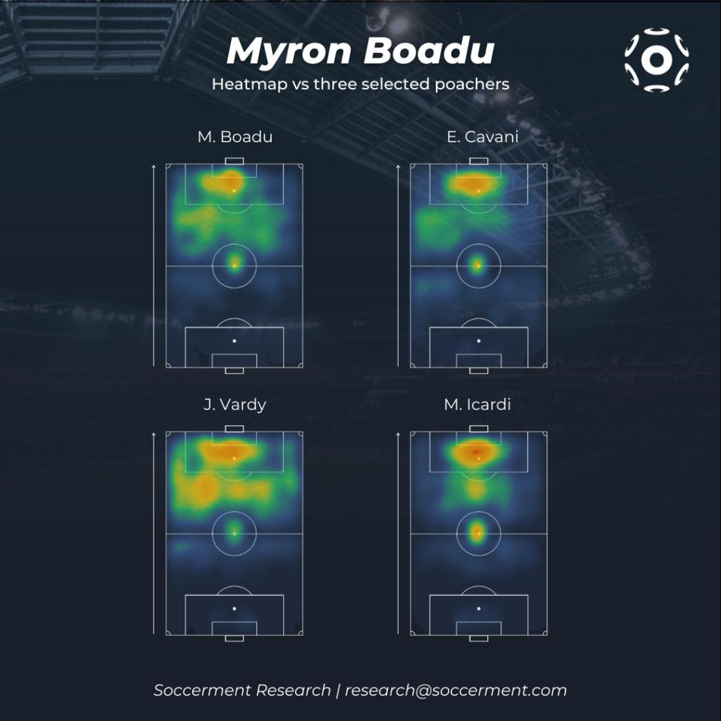 Myron Boadu Heatmap