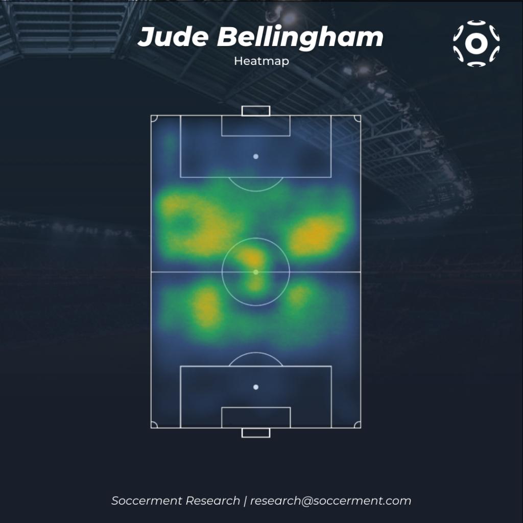 Jude Bellingham Heatmap