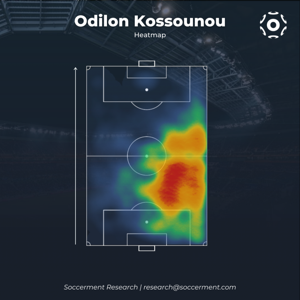 Heatmap di Odilon Kossounou