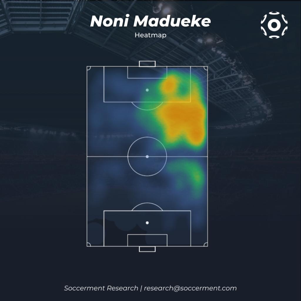 Noni Madueke Heatmap